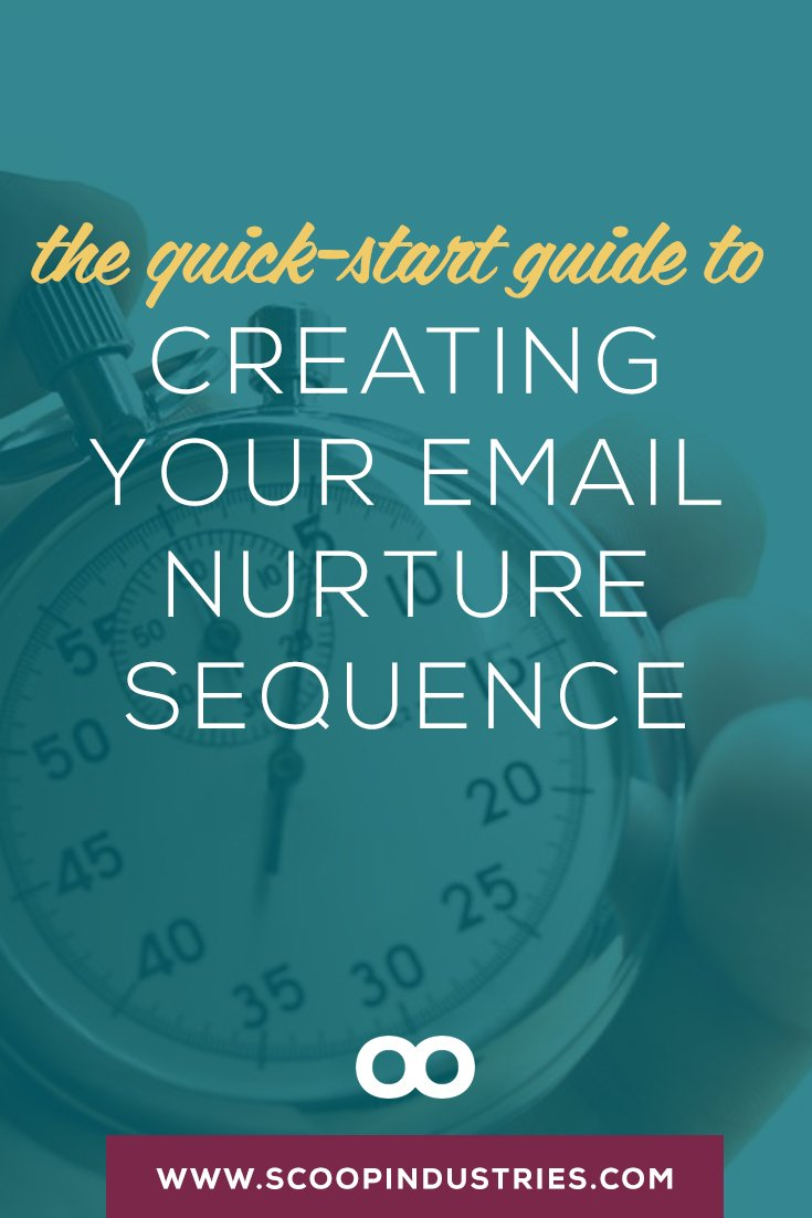Nurture your Email List || The job of your nurture sequence is to woo your email subscribers so they can build on what they learned with your opt-in and then to provide them with a way to get to know, like and trust you. This *pinnable* quick start guide will help you get started using ConvertKit.