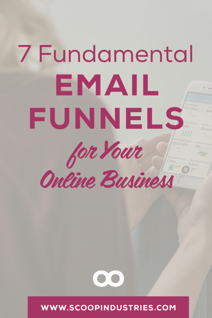 As an online biz owner, you know that funnels are HOT! You've also probably heard people talk about how they've created a funnel for their online business and you're left scratching your head about the why, what and how. Read this post to learn 7 of the fundamental funnels that you may need at some point.